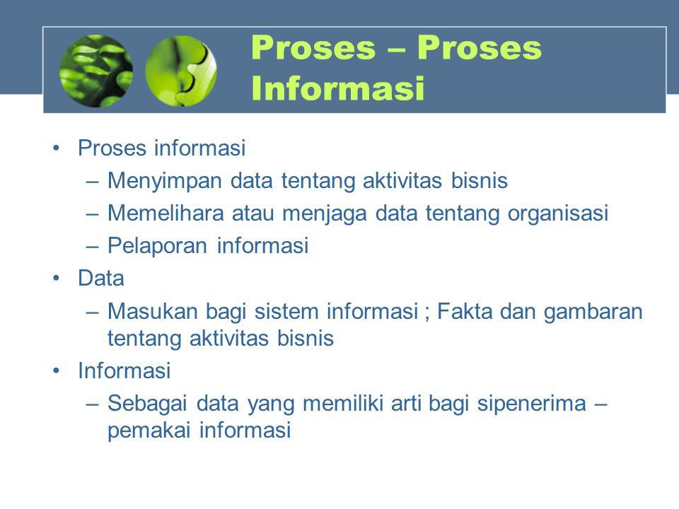 Proses – Proses Informasi Proses informasi –Menyimpan data tentang aktivitas bisnis –Memelihara atau menjaga data tentang organisasi –Pelaporan inform