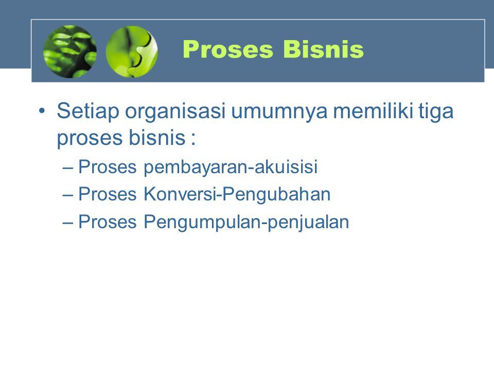 Proses Bisnis Setiap organisasi umumnya memiliki tiga proses bisnis : –Proses pembayaran-akuisisi –Proses Konversi-Pengubahan –Proses Pengumpulan-penj