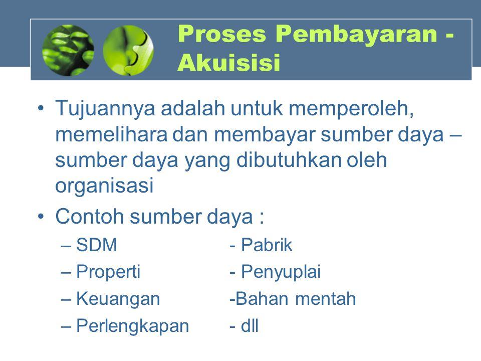 Proses Pembayaran - Akuisisi Tujuannya adalah untuk memperoleh, memelihara dan membayar sumber daya – sumber daya yang dibutuhkan oleh organisasi Cont