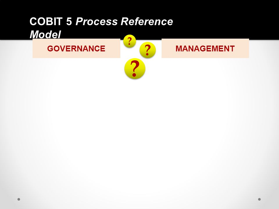 COBIT 5 Process Reference Model GOVERNANCEMANAGEMENT ? ? ? ? ? ?