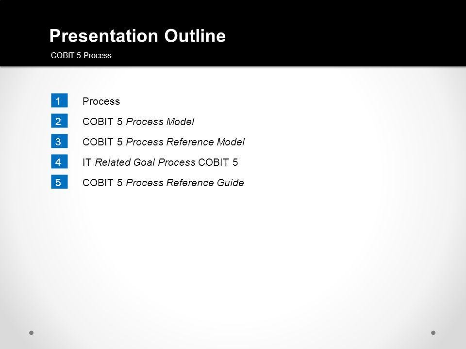 COBIT 5 Process Reference Model GOVERNANCE MANAGEMENT ? ?