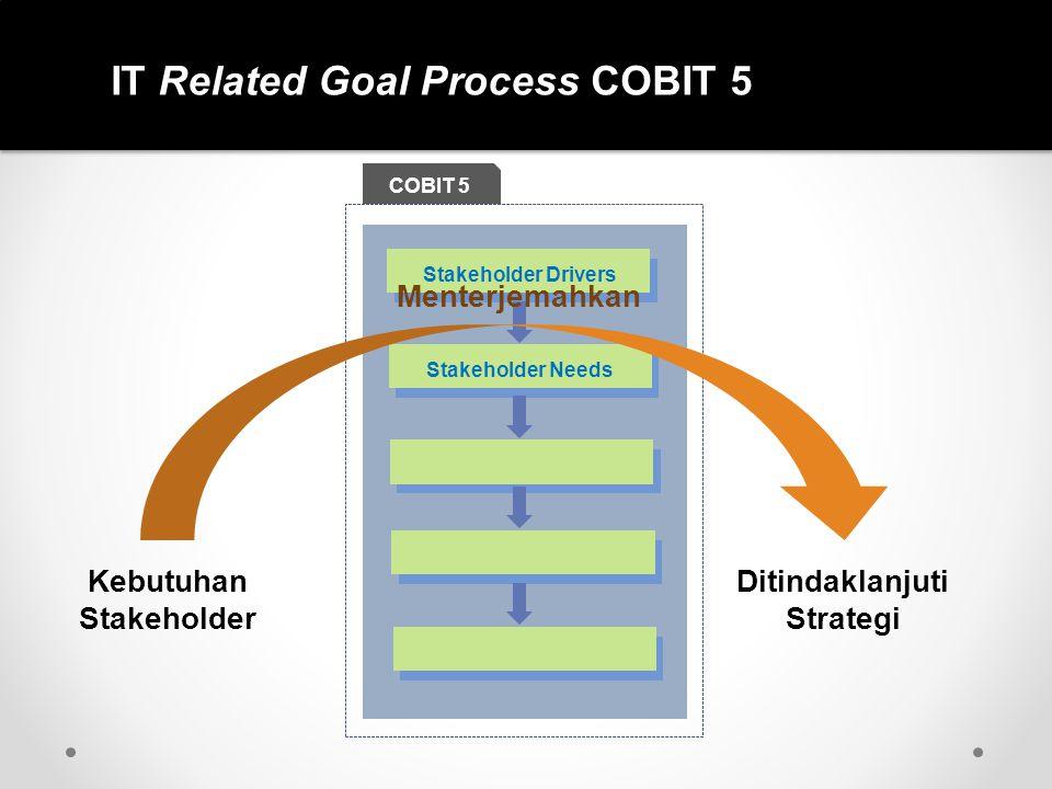IT Related Goal Process COBIT 5 COBIT 5 Stakeholder Drivers Stakeholder Needs Menterjemahkan Kebutuhan Stakeholder Ditindaklanjuti Strategi