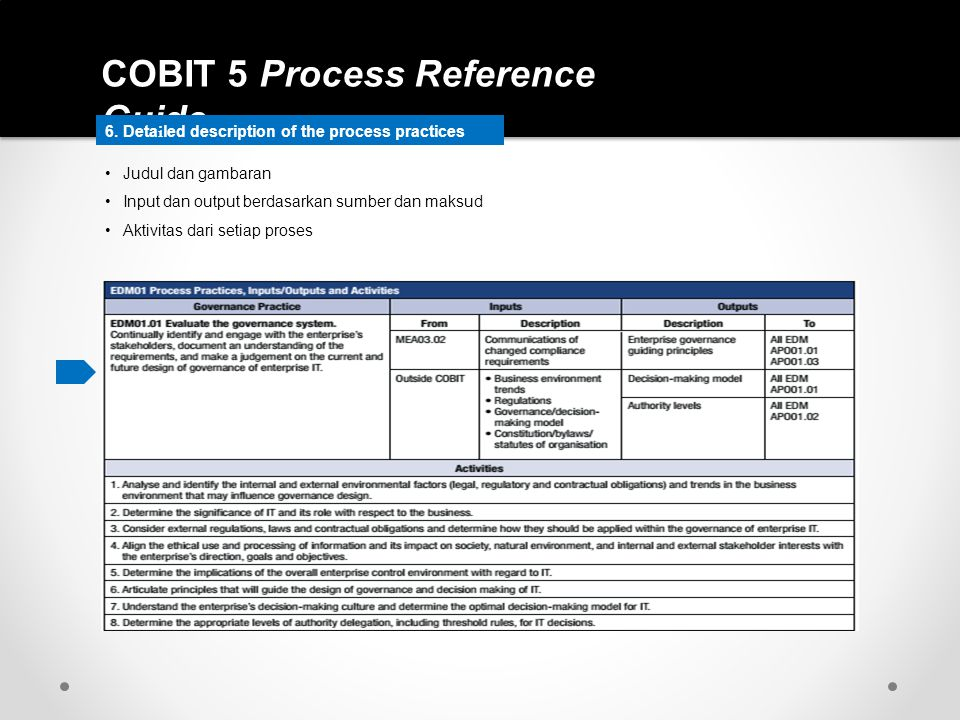COBIT 5 Process Reference Guide 6. Deta i led description of the process practices Judul dan gambaran Input dan output berdasarkan sumber dan maksud A
