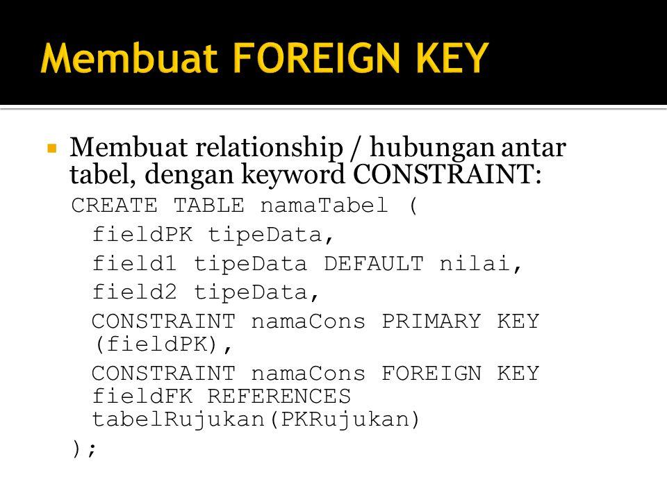  Membuat relationship / hubungan antar tabel, dengan keyword CONSTRAINT: CREATE TABLE namaTabel ( fieldPK tipeData, field1 tipeData DEFAULT nilai, field2 tipeData, CONSTRAINT namaCons PRIMARY KEY (fieldPK), CONSTRAINT namaCons FOREIGN KEY fieldFK REFERENCES tabelRujukan(PKRujukan) );