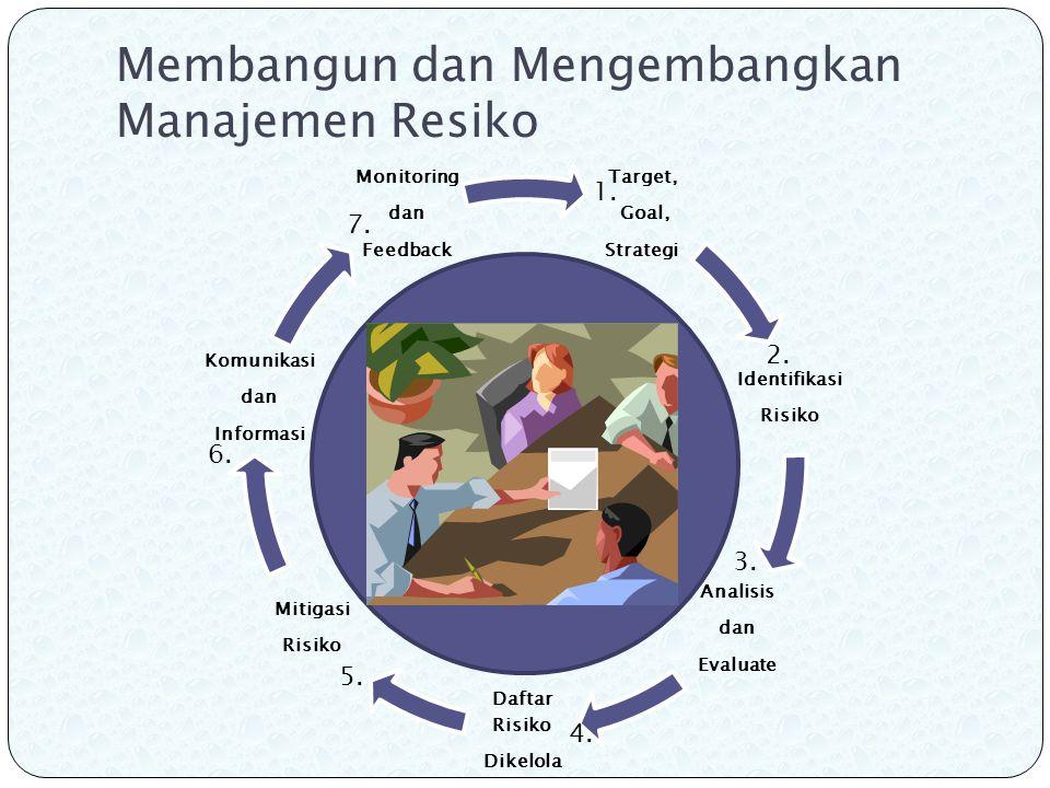 Membangun dan Mengembangkan Manajemen Resiko Target, Goal, Strategi Identifikasi Risiko Analisis dan Evaluate Daftar Risiko Dikelola Mitigasi Risiko Komunikasi dan Informasi Monitoring dan Feedback 1.