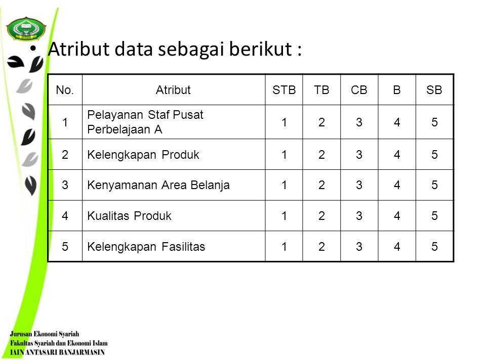 Atribut data sebagai berikut : No.AtributSTBTBCBBSB 1 Pelayanan Staf Pusat Perbelajaan A 12345 2Kelengkapan Produk12345 3Kenyamanan Area Belanja12345