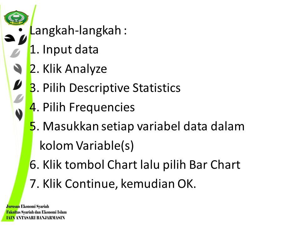 Langkah-langkah : 1. Input data 2. Klik Analyze 3. Pilih Descriptive Statistics 4. Pilih Frequencies 5. Masukkan setiap variabel data dalam kolom Vari