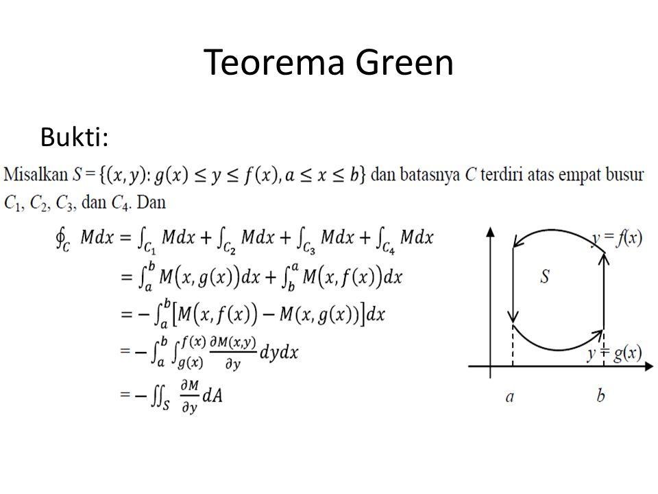 Teorema Green Sama halnya dengan memperlakukan S sebagai suatu himpunan x sederhana, maka diperoleh Hasil di atas dapat diperluas ke daerah S tak sederhana yaitu dengan memecah menjadi suatu gabungan daerah-daerah S 1, S 2,..., S k yang berupa himpunan x sederhana dan y sederhana