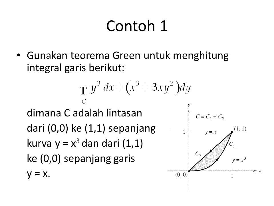 Contoh 1 Gunakan teorema Green untuk menghitung integral garis berikut: dimana C adalah lintasan dari (0,0) ke (1,1) sepanjang kurva y = x 3 dan dari