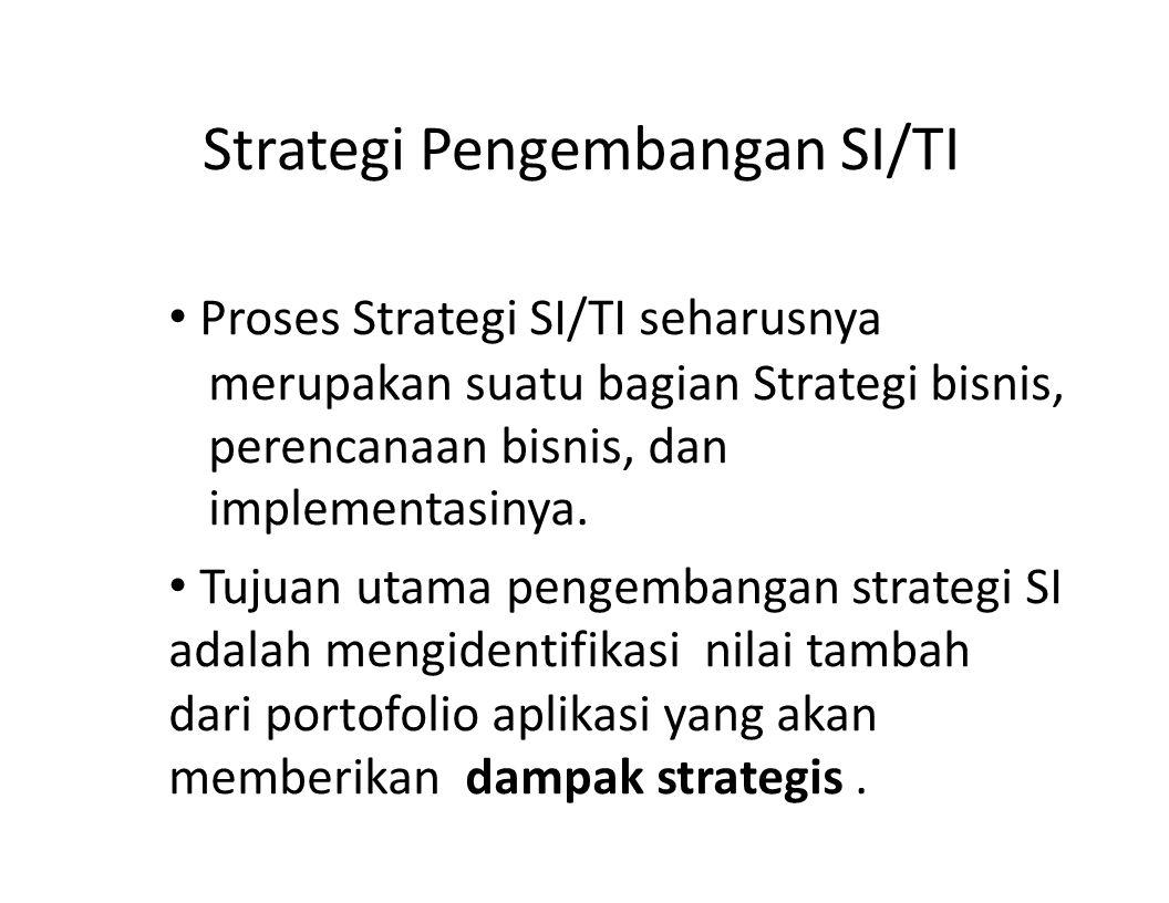 Strategi Pengembangan SI/TI Proses Strategi SI/TI seharusnya merupakan suatu bagian Strategi bisnis, perencanaan bisnis, dan implementasinya. Tujuan u