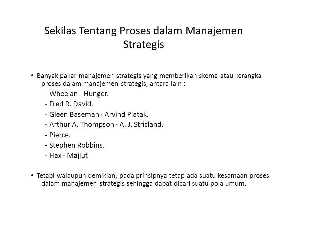 Sekilas Tentang Proses dalam Manajemen Strategis Banyak pakar manajemen strategis yang memberikan skema atau kerangka proses dalam manajemen strategis