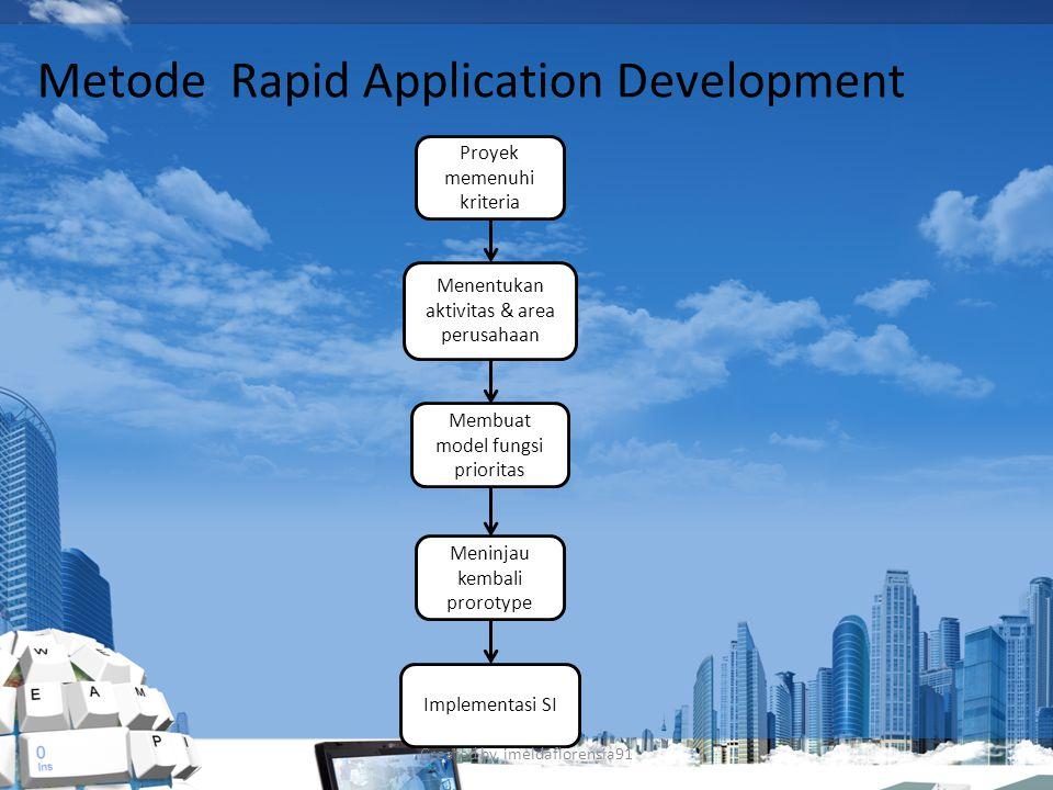 Proyek memenuhi kriteria Menentukan aktivitas & area perusahaan Membuat model fungsi prioritas Meninjau kembali prorotype Implementasi SI Metode Rapid Application Development Created by.