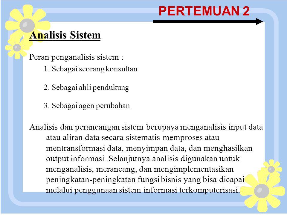 16 April 2015 PERTEMUAN 2 Analisis Sistem Peran penganalisis sistem : 1. Sebagai seorang konsultan 2. Sebagai ahli pendukung 3. Sebagai agen perubahan