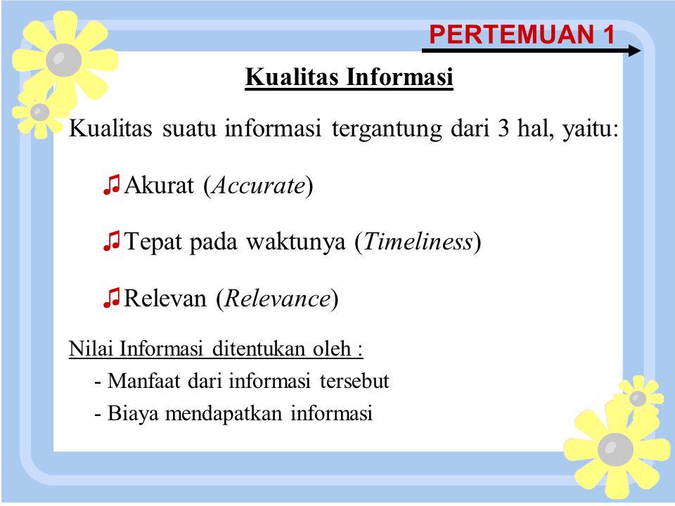 16 April 2015 PERTEMUAN 1 Kualitas Informasi Kualitas suatu informasi tergantung dari 3 hal, yaitu: ♫Akurat (Accurate) ♫Tepat pada waktunya (Timelines