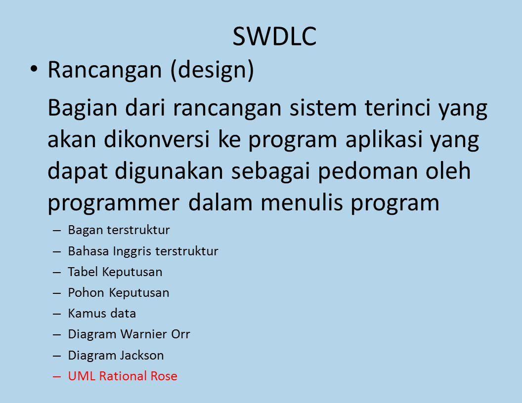 SWDLC Rancangan (design) Bagian dari rancangan sistem terinci yang akan dikonversi ke program aplikasi yang dapat digunakan sebagai pedoman oleh progr