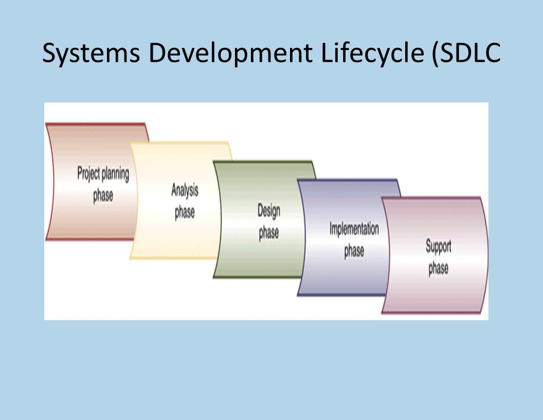 Systems Development Lifecycle (SDLC