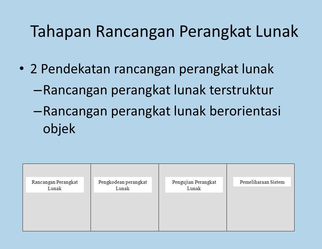 Tahapan Rancangan Perangkat Lunak 2 Pendekatan rancangan perangkat lunak – Rancangan perangkat lunak terstruktur – Rancangan perangkat lunak berorient
