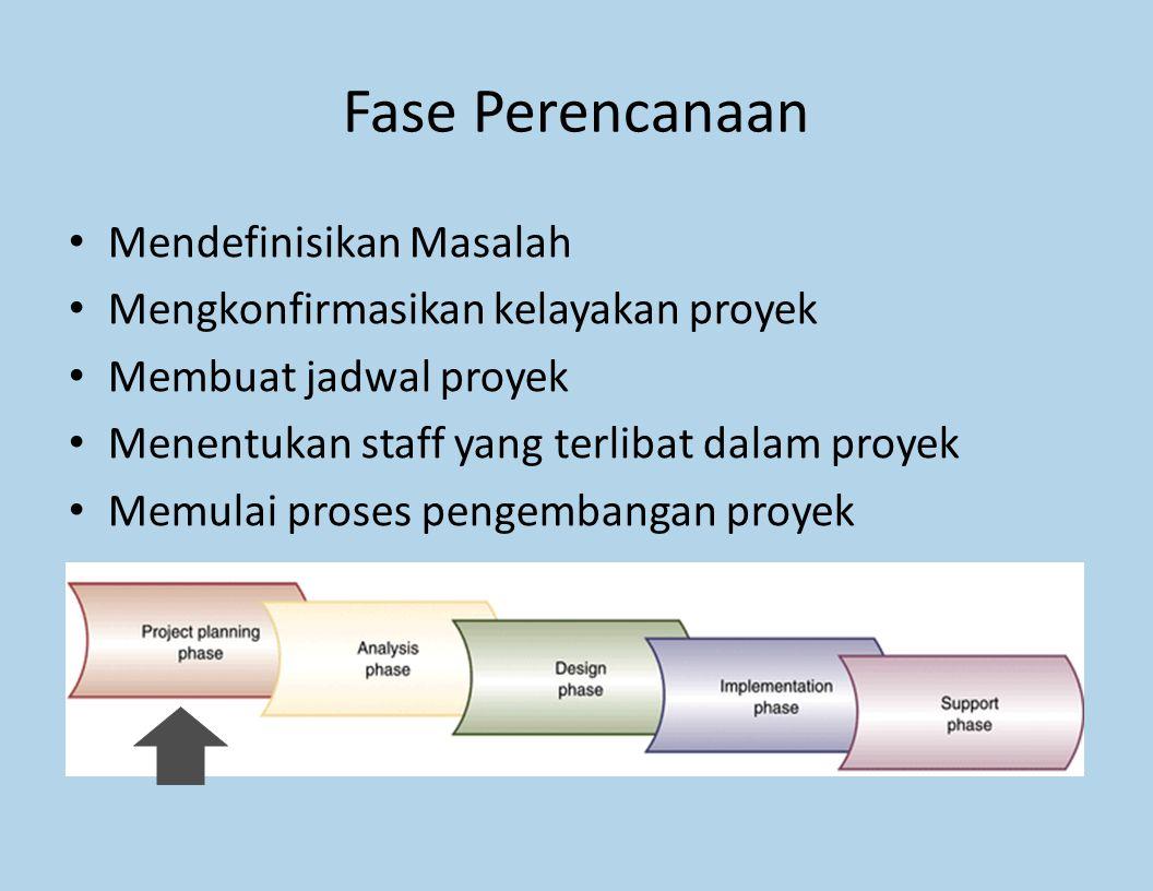 Fase Perencanaan Mendefinisikan Masalah Mengkonfirmasikan kelayakan proyek Membuat jadwal proyek Menentukan staff yang terlibat dalam proyek Memulai p