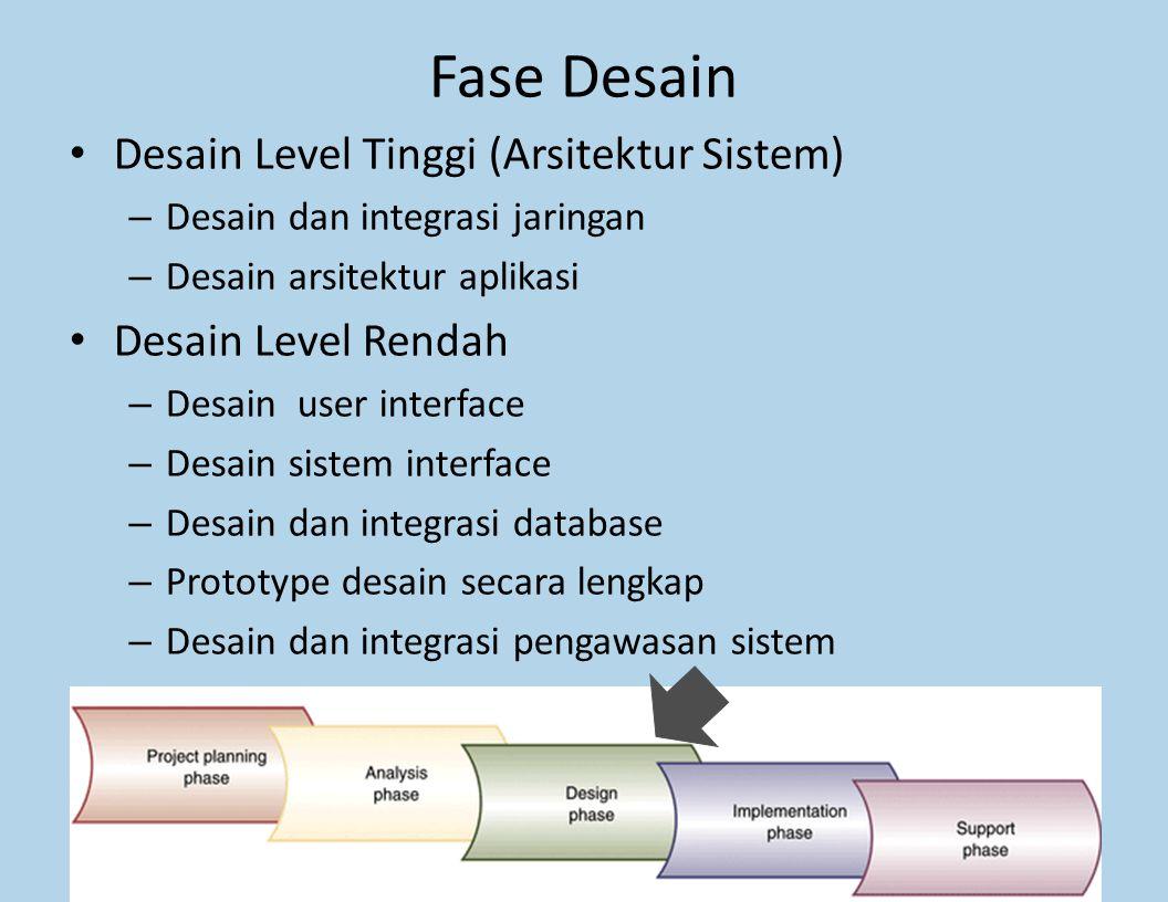 Fase Desain Desain Level Tinggi (Arsitektur Sistem) – Desain dan integrasi jaringan – Desain arsitektur aplikasi Desain Level Rendah – Desain user int