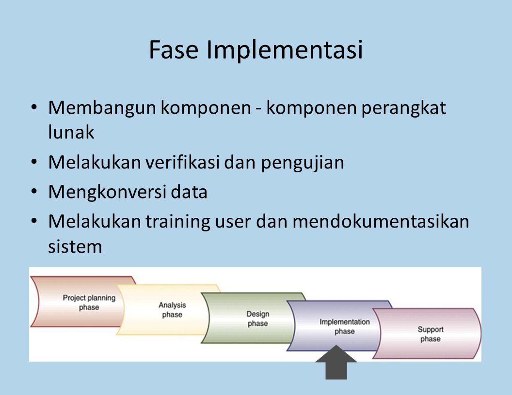 Fase Implementasi Membangun komponen - komponen perangkat lunak Melakukan verifikasi dan pengujian Mengkonversi data Melakukan training user dan mendo