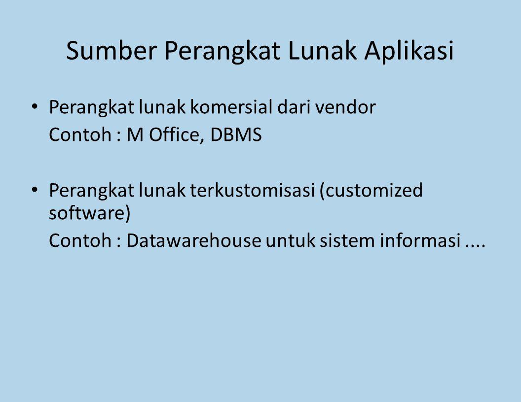 Sumber Perangkat Lunak Aplikasi Perangkat lunak komersial dari vendor Contoh : M Office, DBMS Perangkat lunak terkustomisasi (customized software) Con