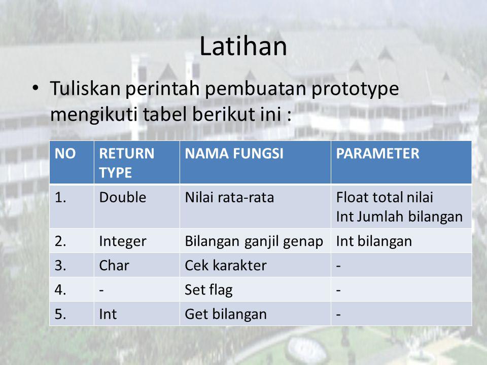 Latihan Tuliskan perintah pembuatan prototype mengikuti tabel berikut ini : NORETURN TYPE NAMA FUNGSIPARAMETER 1.DoubleNilai rata-rataFloat total nilai Int Jumlah bilangan 2.IntegerBilangan ganjil genapInt bilangan 3.CharCek karakter- 4.-Set flag- 5.IntGet bilangan-
