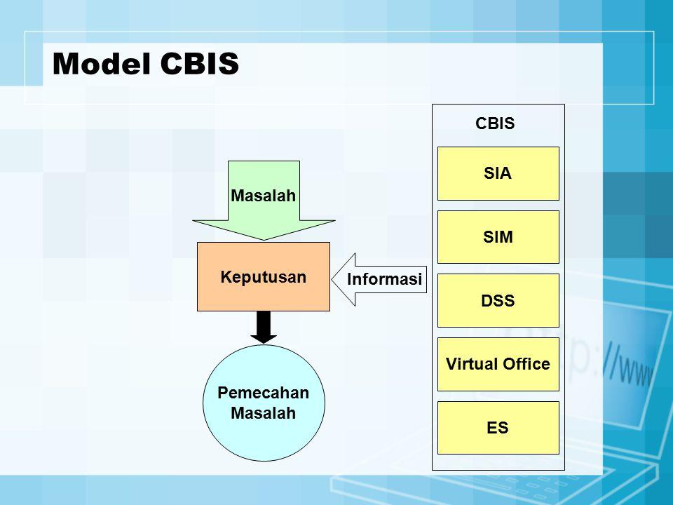 Model CBIS SIA SIM DSS Virtual Office ES CBIS Informasi Keputusan Masalah Pemecahan Masalah