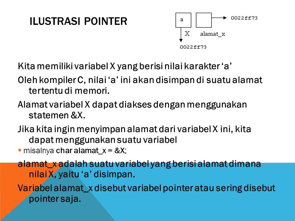 ILUSTRASI POINTER Kita memiliki variabel X yang berisi nilai karakter 'a' Oleh kompiler C, nilai 'a' ini akan disimpan di suatu alamat tertentu di memori.