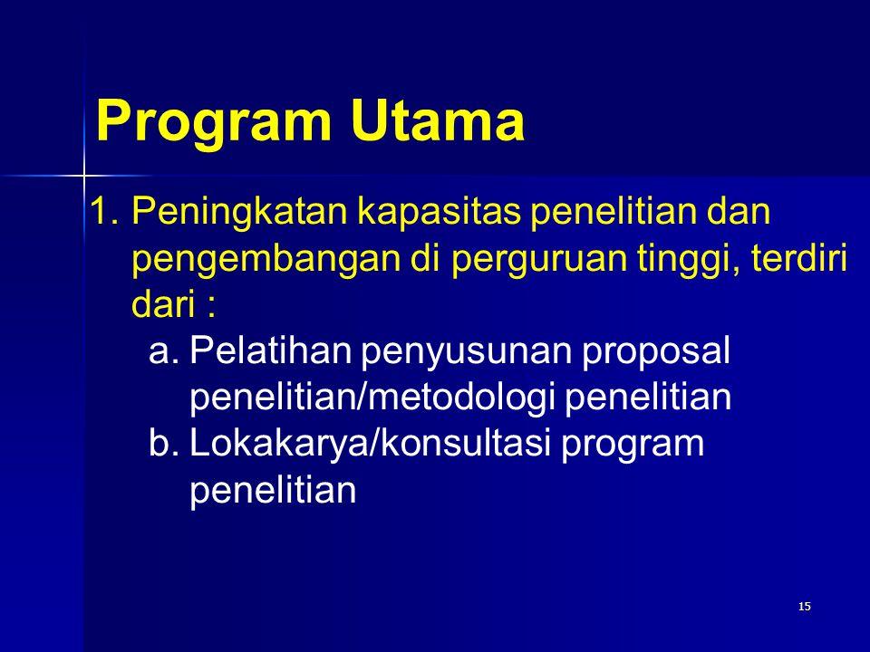 15 Program Utama 1.Peningkatan kapasitas penelitian dan pengembangan di perguruan tinggi, terdiri dari : a.Pelatihan penyusunan proposal penelitian/me