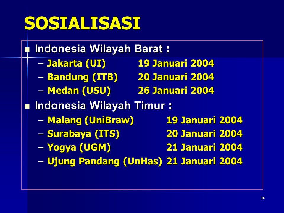 24 SOSIALISASI Indonesia Wilayah Barat : Indonesia Wilayah Barat : –Jakarta (UI)19 Januari 2004 –Bandung (ITB)20 Januari 2004 –Medan (USU)26 Januari 2004 Indonesia Wilayah Timur : Indonesia Wilayah Timur : –Malang (UniBraw)19 Januari 2004 –Surabaya (ITS)20 Januari 2004 –Yogya (UGM)21 Januari 2004 –Ujung Pandang (UnHas)21 Januari 2004