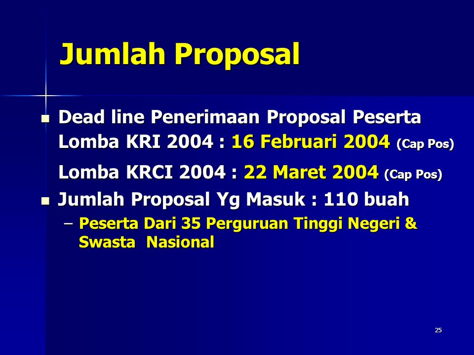 25 Jumlah Proposal Dead line Penerimaan Proposal Peserta Lomba KRI 2004 : 16 Februari 2004 (Cap Pos) Dead line Penerimaan Proposal Peserta Lomba KRI 2