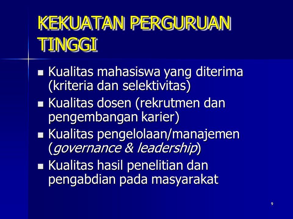 9 KEKUATAN PERGURUAN TINGGI Kualitas mahasiswa yang diterima (kriteria dan selektivitas) Kualitas mahasiswa yang diterima (kriteria dan selektivitas)