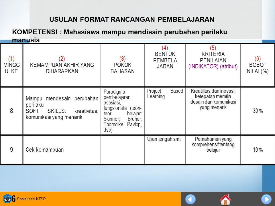 Sosialisasi KTSP 6 (1) MINGG U KE (2) KEMAMPUAN AKHIR YANG DIHARAPKAN (3) POKOK BAHASAN (4) BENTUK PEMBELA JARAN (5) KRITERIA PENILAIAN (INDIKATOR) (a