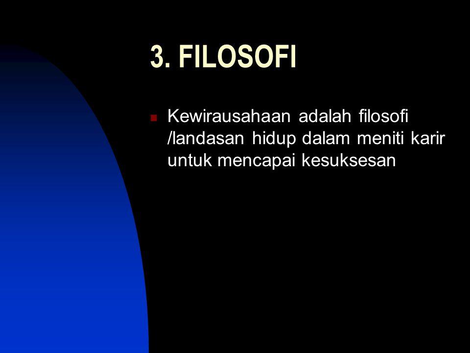 3. FILOSOFI Kewirausahaan adalah filosofi /landasan hidup dalam meniti karir untuk mencapai kesuksesan