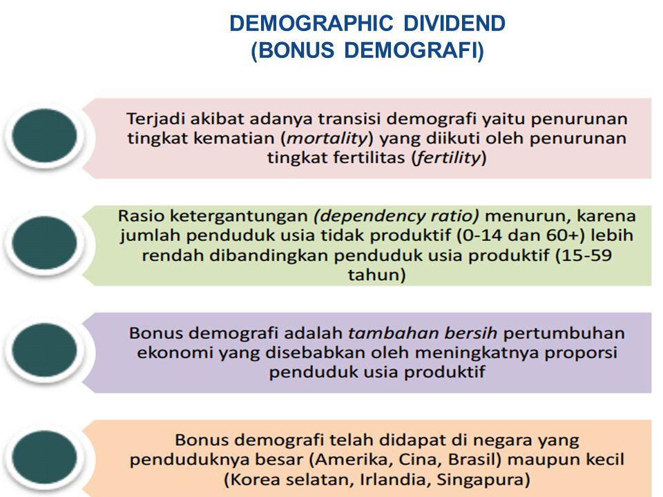 DEMOGRAPHIC DIVIDEND (BONUS DEMOGRAFI)