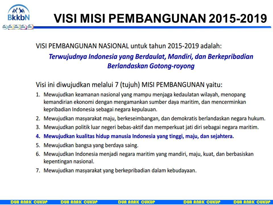 DUA ANAK CUKUP VISI MISI PEMBANGUNAN 2015-2019