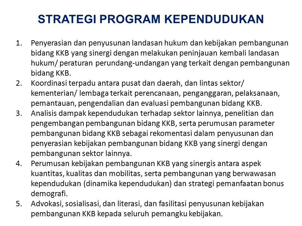 STRATEGI PROGRAM KEPENDUDUKAN 1.Penyerasian dan penyusunan landasan hukum dan kebijakan pembangunan bidang KKB yang sinergi dengan melakukan peninjaua