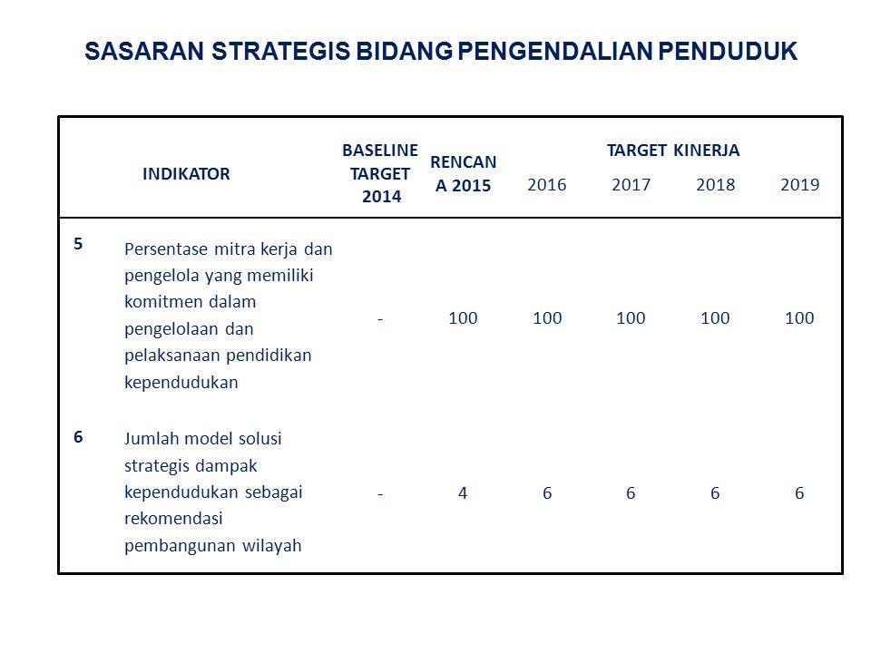 INDIKATOR BASELINE TARGET 2014 RENCAN A 2015 TARGET KINERJA 2016201720182019 5 Persentase mitra kerja dan pengelola yang memiliki komitmen dalam penge