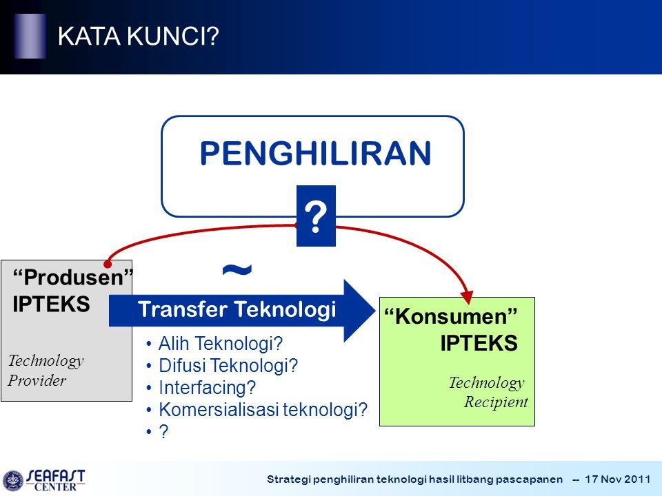 Strategi penghiliran teknologi hasil litbang pascapanen -- 17 Nov 2011 Technology Provider Technology Recipient Produsen IPTEKS Konsumen IPTEKS STRATEGI PENGHILIRAN TEKNOLOGI HASIL LITBANG PASCAPANEN .