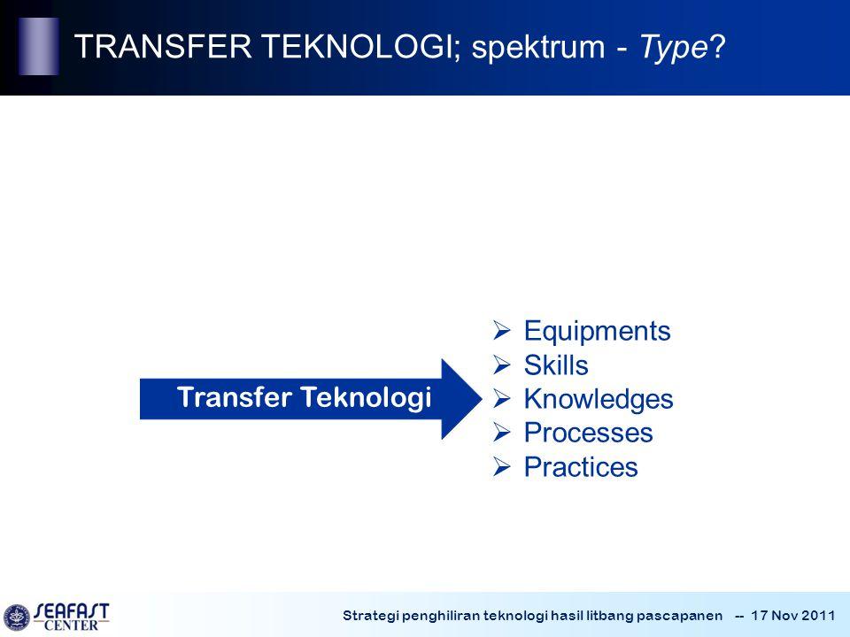 Strategi penghiliran teknologi hasil litbang pascapanen -- 17 Nov 2011 Technology Provider Technology Recipient Equipment Buyer $$ TRANSFER TEKNOLOGI; spektrum - Type.