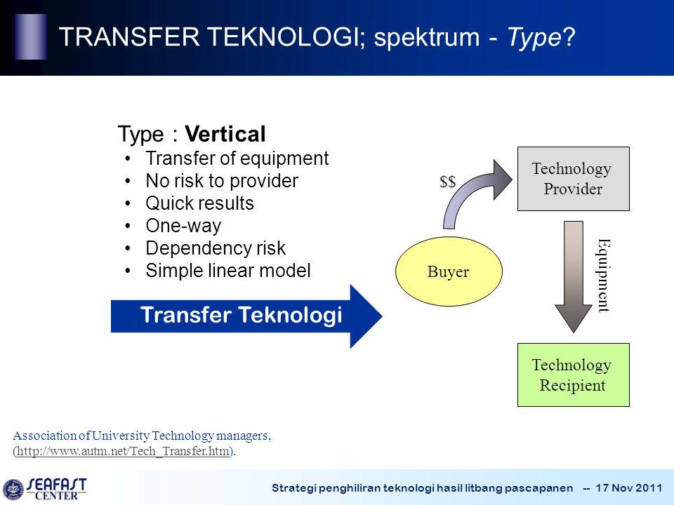 Strategi penghiliran teknologi hasil litbang pascapanen -- 17 Nov 2011 Technology Provider Technology Recipient Skills Knowledge Processes Practices TRANSFER TEKNOLOGI; spektrum - Type.