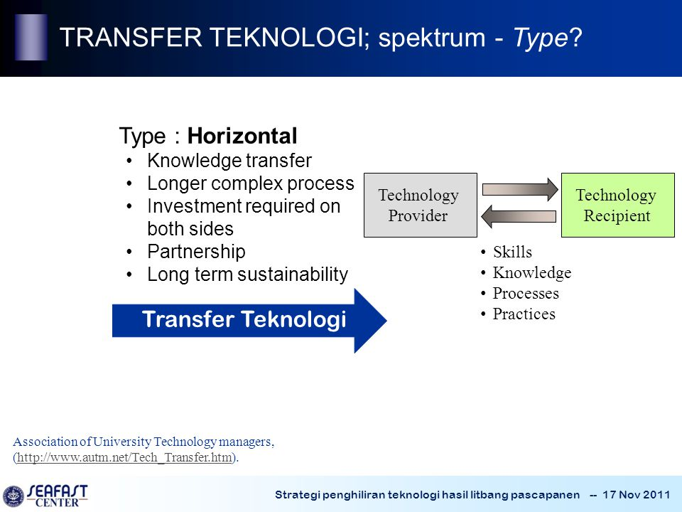 Strategi penghiliran teknologi hasil litbang pascapanen -- 17 Nov 2011 Technology Provider Technology Recipient Skills Knowledge Processes Practices T