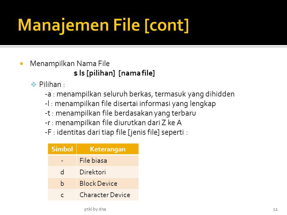  Menampilkan Nama File $ ls [pilihan] [nama file]  Pilihan : -a : menampilkan seluruh berkas, termasuk yang dihidden -l : menampilkan file disertai informasi yang lengkap -t : menampilkan file berdasakan yang terbaru -r : menampilkan file diurutkan dari Z ke A -F : identitas dari tiap file [jenis file] seperti : ptki by dna12 SimbolKeterangan -File biasa dDirektori bBlock Device cCharacter Device