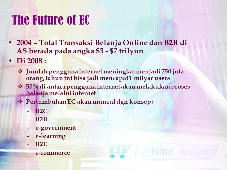 2004 – Total Transaksi Belanja Online dan B2B di AS berada pada angka $3 - $7 trilyun Di 2008 : The Future of EC  Jumlah pengguna internet meningkat menjadi 750 juta orang, tahun ini bisa jadi mencapai 1 milyar users  50% di antara pengguna internet akan melakukan proses belanja melalui internet  Pertumbuhan EC akan muncul dgn konsep : - B2C - B2B - e-government - e-learning - B2E - c-commerce