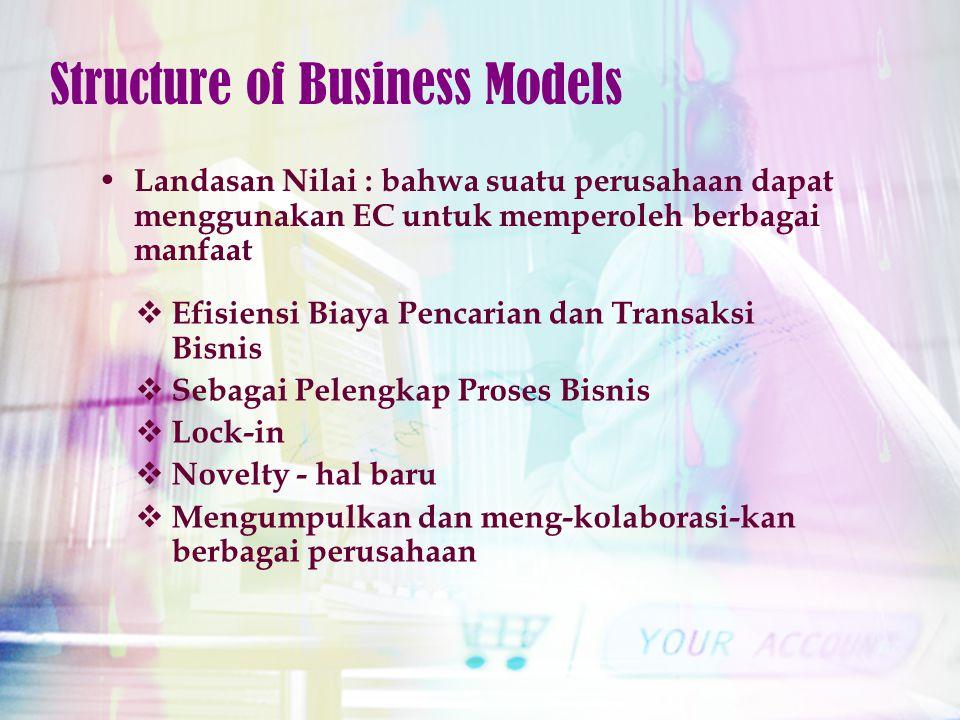 Landasan Nilai : bahwa suatu perusahaan dapat menggunakan EC untuk memperoleh berbagai manfaat Structure of Business Models  Efisiensi Biaya Pencarian dan Transaksi Bisnis  Sebagai Pelengkap Proses Bisnis  Lock-in  Novelty - hal baru  Mengumpulkan dan meng-kolaborasi-kan berbagai perusahaan