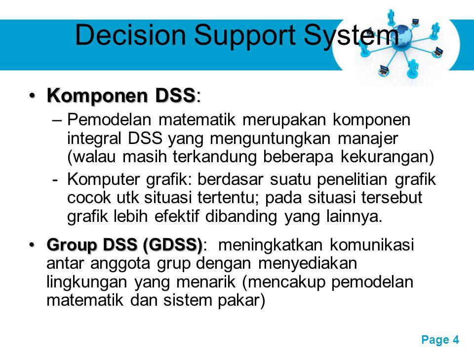 Free Powerpoint Templates Page 5 Topik a.PEMBUATAN KEPUTUSAN b.KONSEP DSS c.TUJUAN DSS d.MODEL DSS e.CARA PENGGUNAAN INFORMASI PADA DSS f.LAPORAN BERKALA dan KHUSUS g.PEMODELAN MATEMATIKA h.SIMULASI i.CONTOH PEMODELAN j.KEUNTUNGAN dan KERUGIAN PEMODELAN k.KOMPUTER GRAFIK l.GROUP DECISION SUPPORT SYSTEMS m.PERAN DSS DALAM PEMECAHAN MASALAH