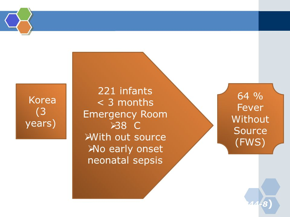 ( J Korean Med Sci 2009; 24: 844-8 ) Korea (3 years) 221 infants < 3 months Emergency Room  38 C  With out source  No early onset neonatal sepsis 64 % Fever Without Source (FWS)