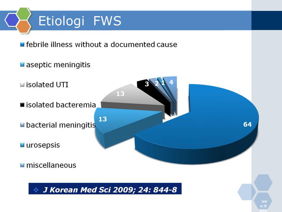 Etiologi FWS ww w.th eme galle ry.c om