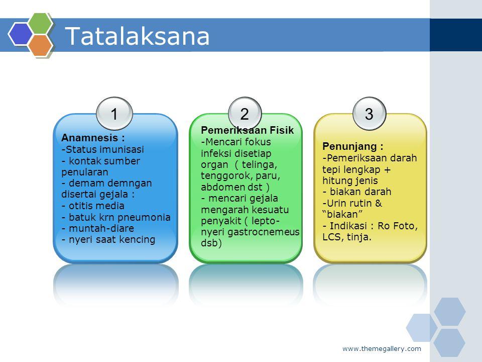 www.themegallery.com Tatalaksana 1 Anamnesis : -Status imunisasi - kontak sumber penularan - demam demngan disertai gejala : - otitis media - batuk kr