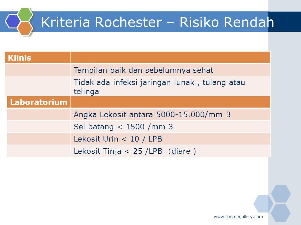 Kriteria Rochester – Risiko Rendah www.themegallery.com Klinis Tampilan baik dan sebelumnya sehat Tidak ada infeksi jaringan lunak, tulang atau teling